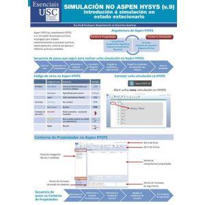 SIMULACION NO ASPEN HYSYS (V.9)