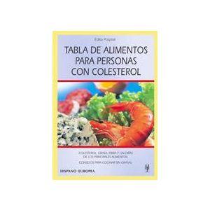 TABLA DE ALIMENTOS PARA PERSONAS CON COLESTEROL