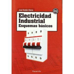 ELECTRICIDAD INDUSTRIAL. ESQUEMAS BASICOS